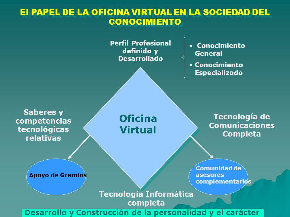 Oficina Virtual Tecnología de Comunicaciones Completa Tecnología Informática completa Saberes y competencias tecnológicas relativas Conocimiento Gener