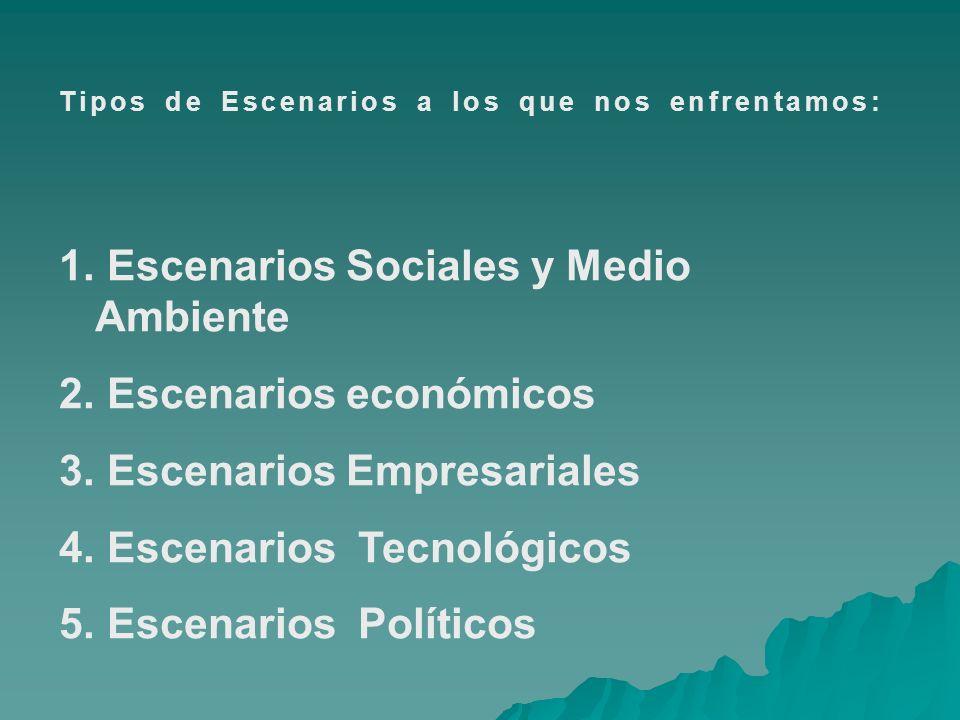 Tipos de Escenarios a los que nos enfrentamos: 1. Escenarios Sociales y Medio Ambiente 2. Escenarios económicos 3. Escenarios Empresariales 4. Escenar