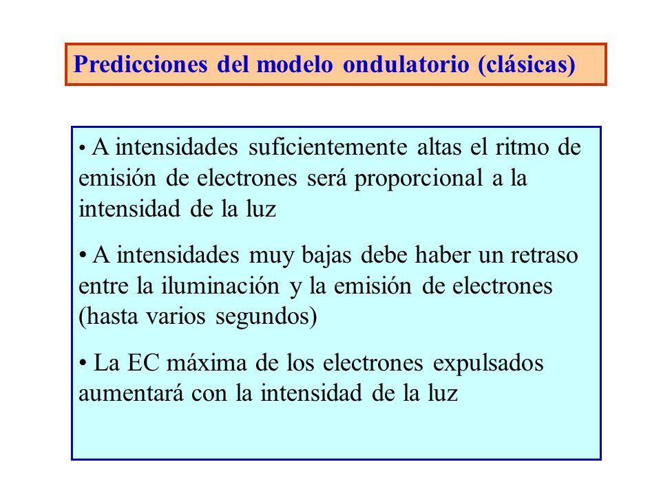 http://www.sc.ehu.es/sbweb/fisica/cuantica/fotoelectrico/ fotoelectrico.htm Predicciones del modelo ondulatorio (clásicas) A intensidades suficienteme