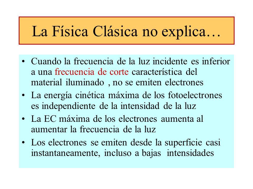 La Física Clásica no explica… Cuando la frecuencia de la luz incidente es inferior a una frecuencia de corte característica del material iluminado, no