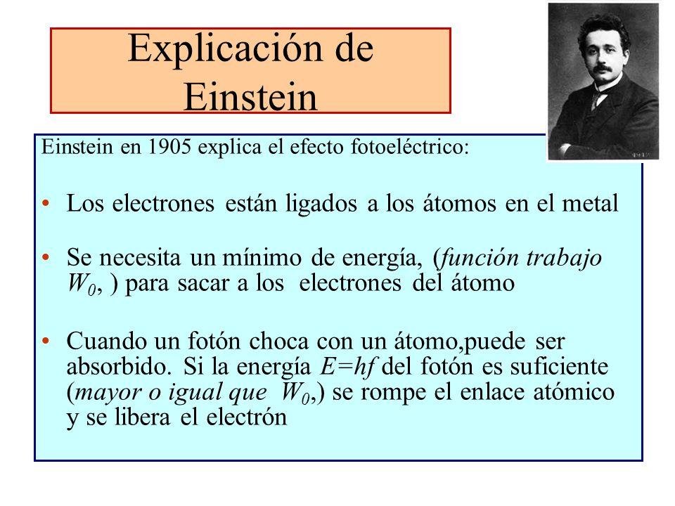 Explicación de Einstein Einstein en 1905 explica el efecto fotoeléctrico: Los electrones están ligados a los átomos en el metal Se necesita un mínimo