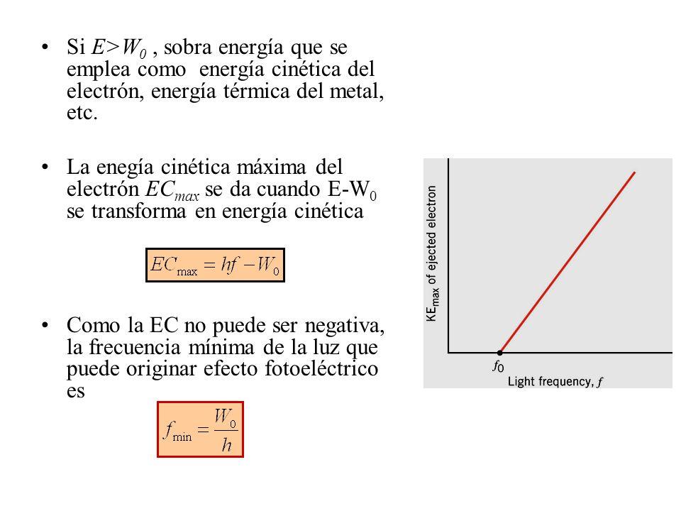 Si E>W 0, sobra energía que se emplea como energía cinética del electrón, energía térmica del metal, etc. La enegía cinética máxima del electrón EC ma