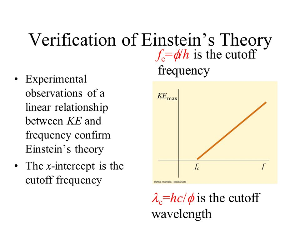 Verification of Einsteins Theory Experimental observations of a linear relationship between KE and frequency confirm Einsteins theory The x-intercept