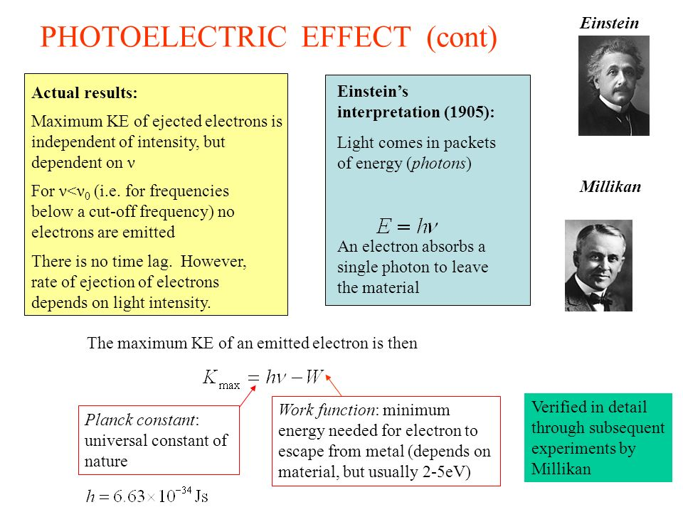 PHOTOELECTRIC EFFECT (cont) The maximum KE of an emitted electron is then Work function: minimum energy needed for electron to escape from metal (depe
