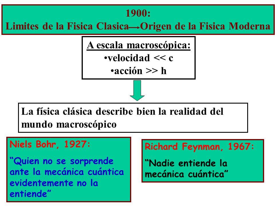 1900: Limites de la Fisica Clasica Origen de la Fisica Moderna A escala macroscópica: velocidad << c acción >> h La física clásica describe bien la re