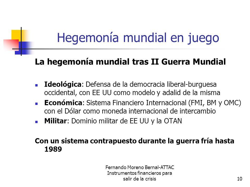 Fernando Moreno Bernal-ATTAC Instrumentos financieros para salir de la crisis10 Hegemonía mundial en juego La hegemonía mundial tras II Guerra Mundial