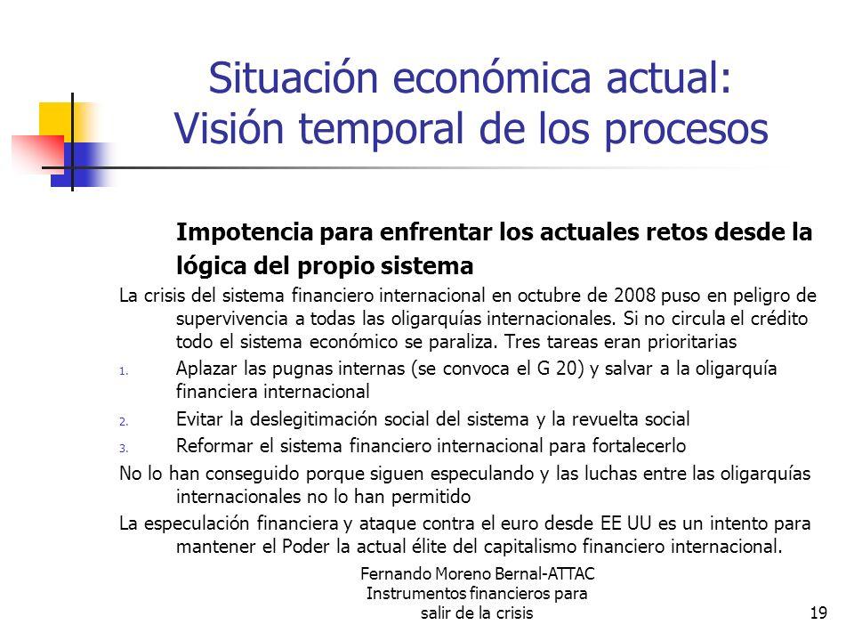 Fernando Moreno Bernal-ATTAC Instrumentos financieros para salir de la crisis19 Situación económica actual: Visión temporal de los procesos Impotencia