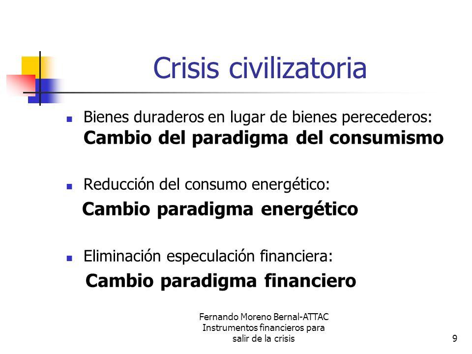 Fernando Moreno Bernal-ATTAC Instrumentos financieros para salir de la crisis9 Crisis civilizatoria Bienes duraderos en lugar de bienes perecederos: C
