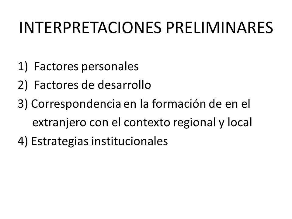 INTERPRETACIONES PRELIMINARES 1)Factores personales 2)Factores de desarrollo 3) Correspondencia en la formación de en el extranjero con el contexto re