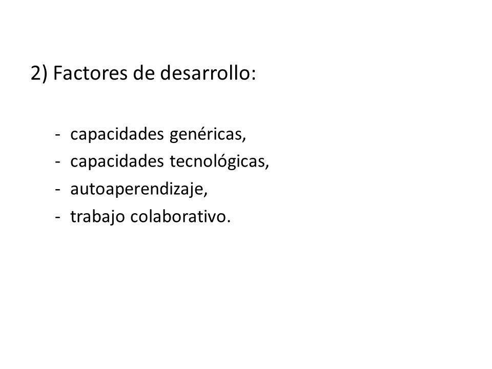 2) Factores de desarrollo: -capacidades genéricas, -capacidades tecnológicas, -autoaperendizaje, -trabajo colaborativo.