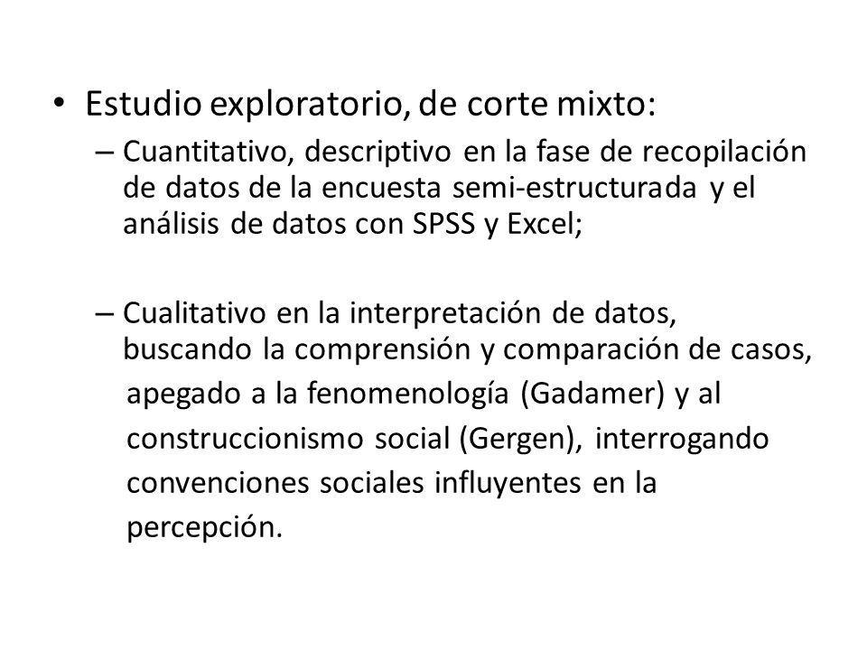 Estudio exploratorio, de corte mixto: – Cuantitativo, descriptivo en la fase de recopilación de datos de la encuesta semi-estructurada y el análisis d
