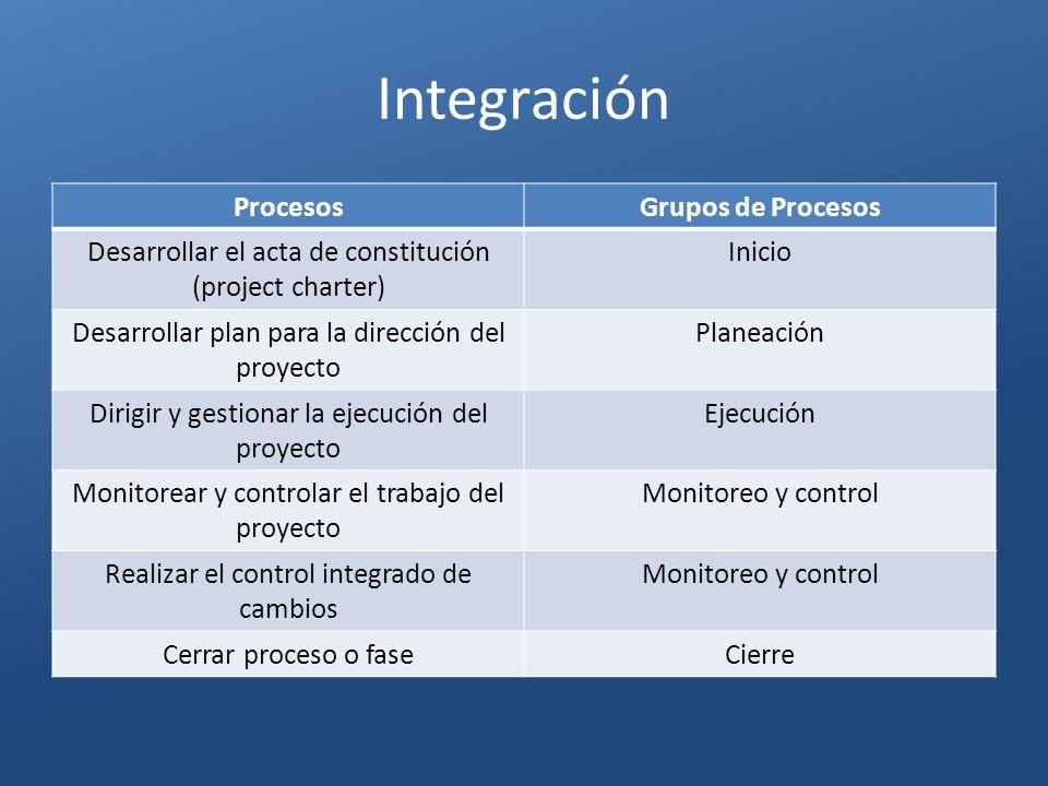 Plan del proyecto Además de los planes de cada área de conocimiento, se deben tomar en cuenta los siguientes planes: – Plan de Gestión de los Requisitos – Plan de Gestión de los Cambios – Plan de Gestión de la Configuración – Plan de Mejora de Procesos