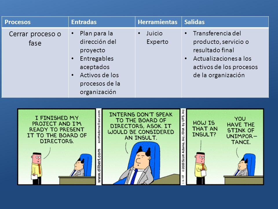 Factores Ambientales de la empresa El proyecto se debe adaptar a la forma de pensar de la empresa El proyecto se debe adaptar a la cultura de la empresa.