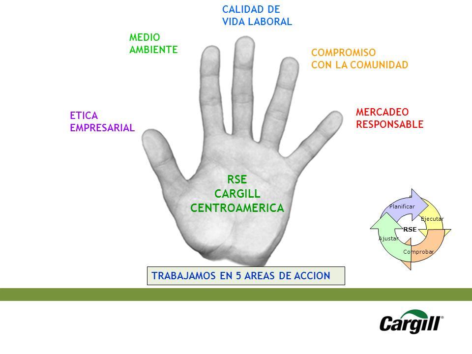ETICA EMPRESARIAL MEDIO AMBIENTE CALIDAD DE VIDA LABORAL COMPROMISO CON LA COMUNIDAD MERCADEO RESPONSABLE RSE CARGILL CENTROAMERICA TRABAJAMOS EN 5 AR