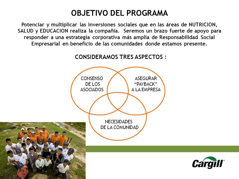 OBJETIVO DEL PROGRAMA Potenciar y multiplicar las inversiones sociales que en las áreas de NUTRICION, SALUD y EDUCACION realiza la compañía. Seremos u