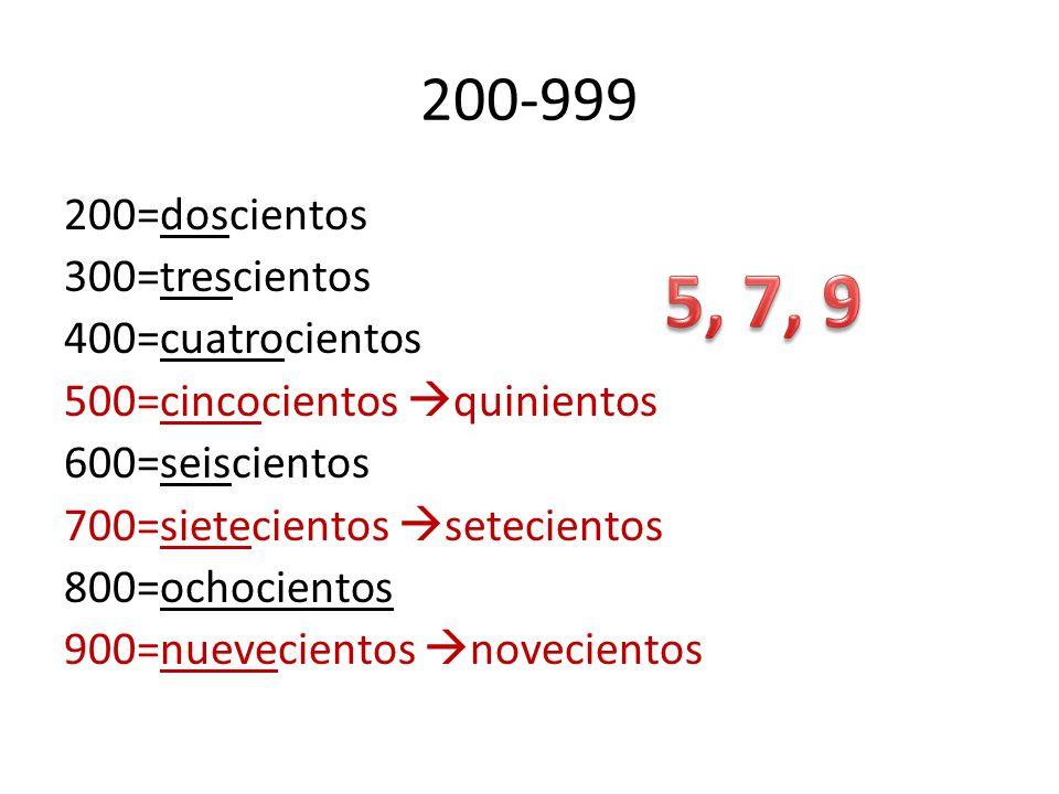 200-999 200=doscientos 300=trescientos 400=cuatrocientos 500=cincocientos quinientos 600=seiscientos 700=sietecientos setecientos 800=ochocientos 900=