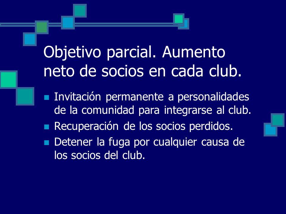 Objetivo parcial. Aumento neto de socios en cada club. Invitación permanente a personalidades de la comunidad para integrarse al club. Recuperación de