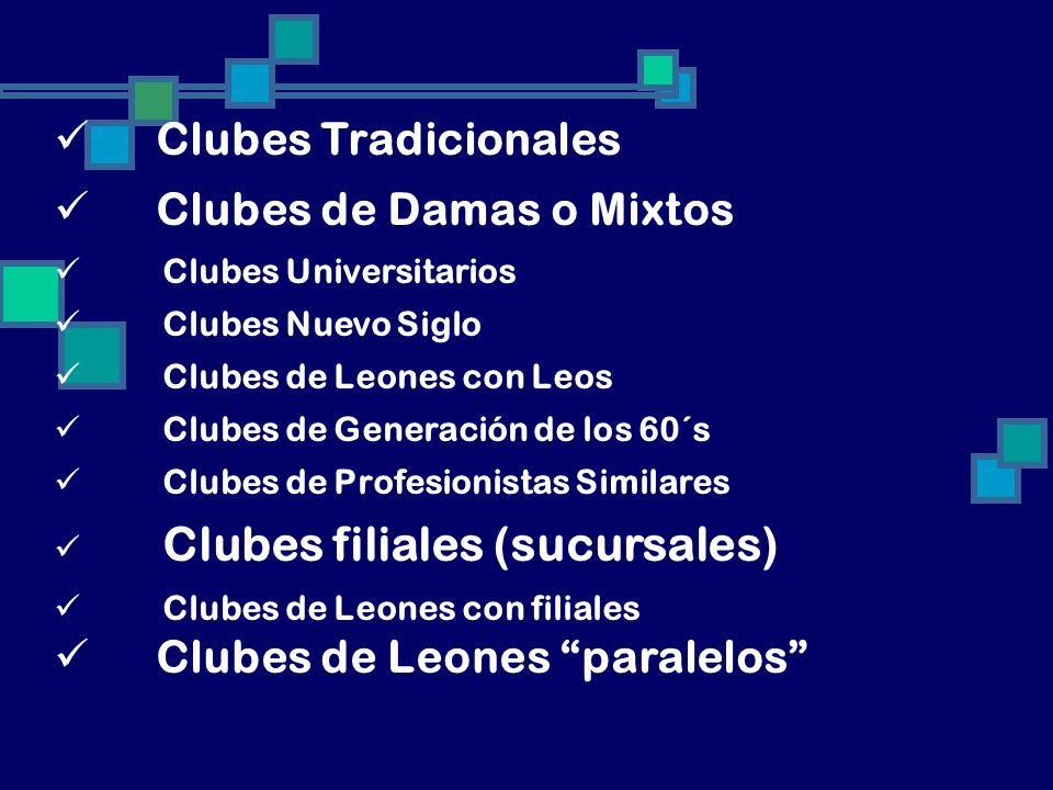 Clubes Tradicionales Clubes de Damas o Mixtos Clubes Universitarios Clubes Nuevo Siglo Clubes de Leones con Leos Clubes de Generación de los 60´s Clubes de Profesionistas Similares Clubes filiales (sucursales) Clubes de Leones con filiales Clubes de Leones paralelos