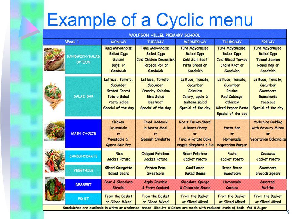 Example of a Cyclic menu 8