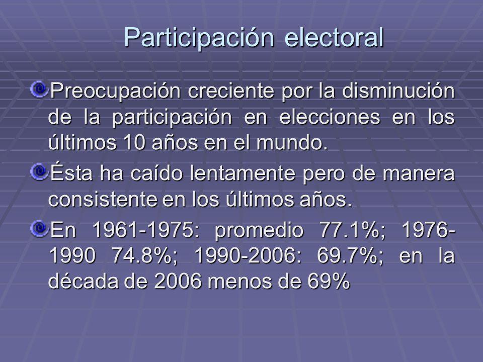 Participación electoral Preocupación creciente por la disminución de la participación en elecciones en los últimos 10 años en el mundo. Ésta ha caído