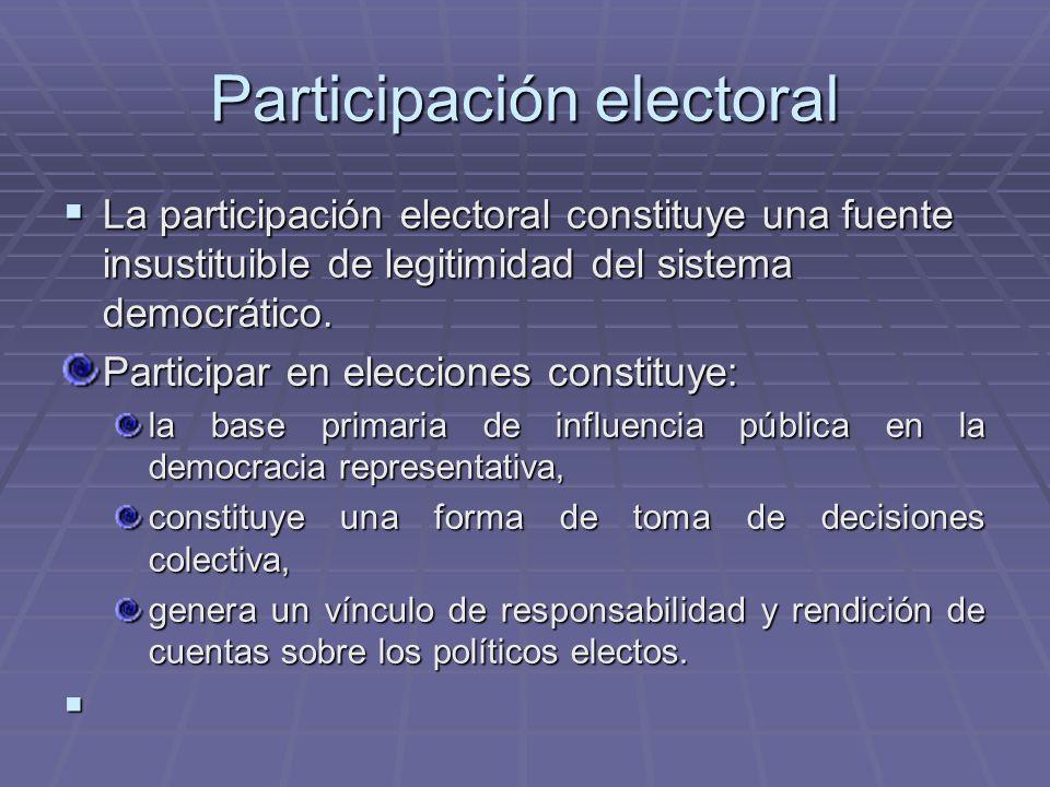 Participación electoral La participación electoral constituye una fuente insustituible de legitimidad del sistema democrático. La participación electo