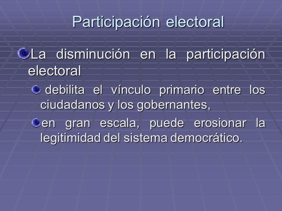 Participación electoral La disminución en la participación electoral debilita el vínculo primario entre los ciudadanos y los gobernantes, debilita el