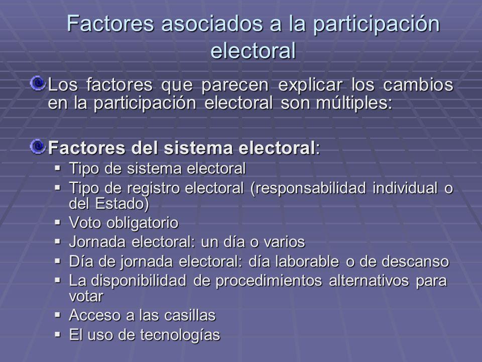 Factores asociados a la participación electoral Los factores que parecen explicar los cambios en la participación electoral son múltiples: Factores de