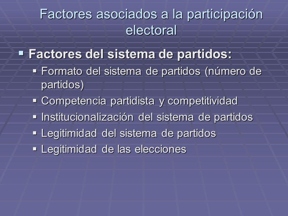 Factores asociados a la participación electoral Factores del sistema de partidos: Factores del sistema de partidos: Formato del sistema de partidos (n