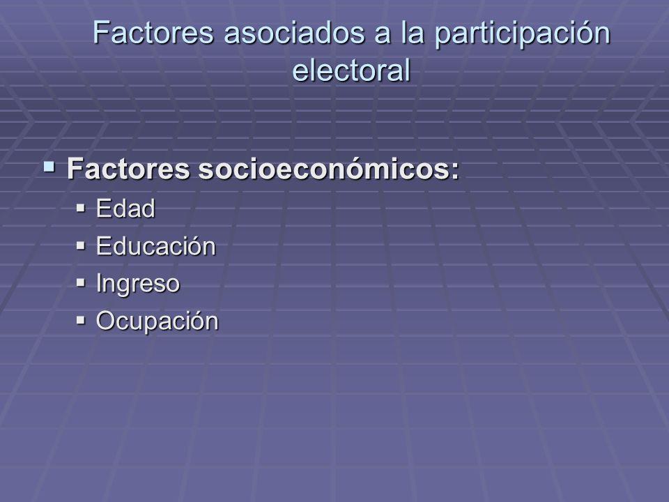 Factores asociados a la participación electoral Factores socioeconómicos: Factores socioeconómicos: Edad Edad Educación Educación Ingreso Ingreso Ocup