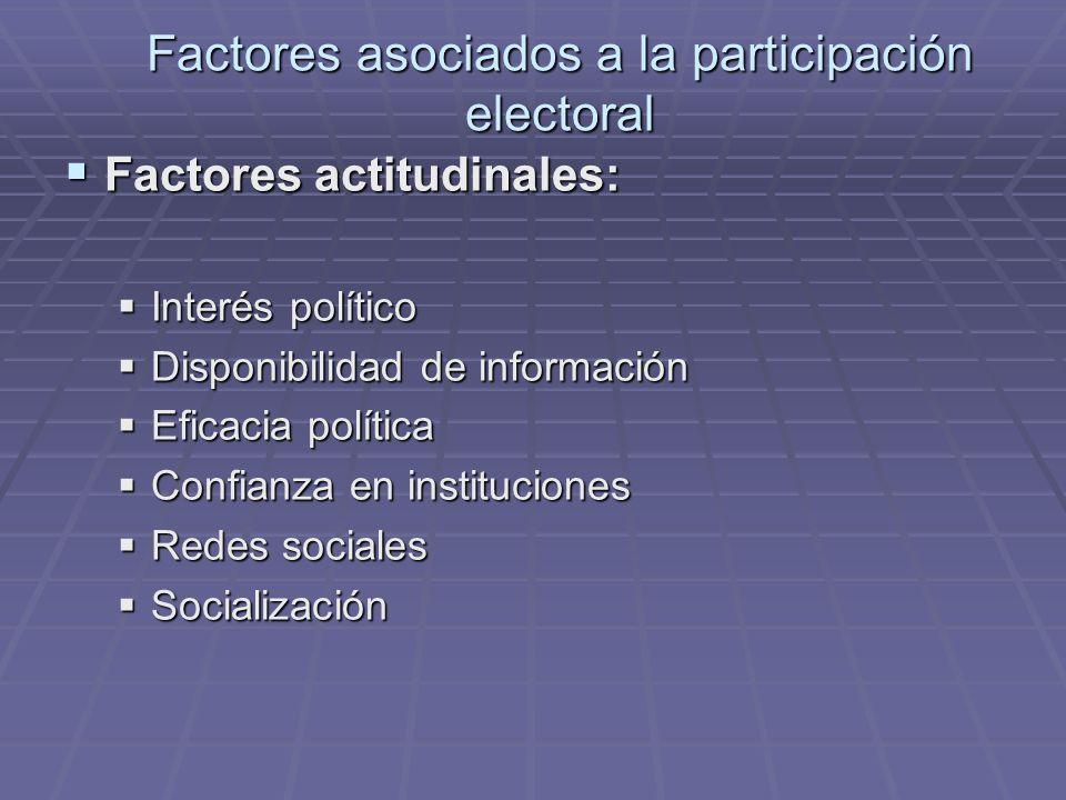Factores asociados a la participación electoral Factores actitudinales: Factores actitudinales: Interés político Interés político Disponibilidad de in