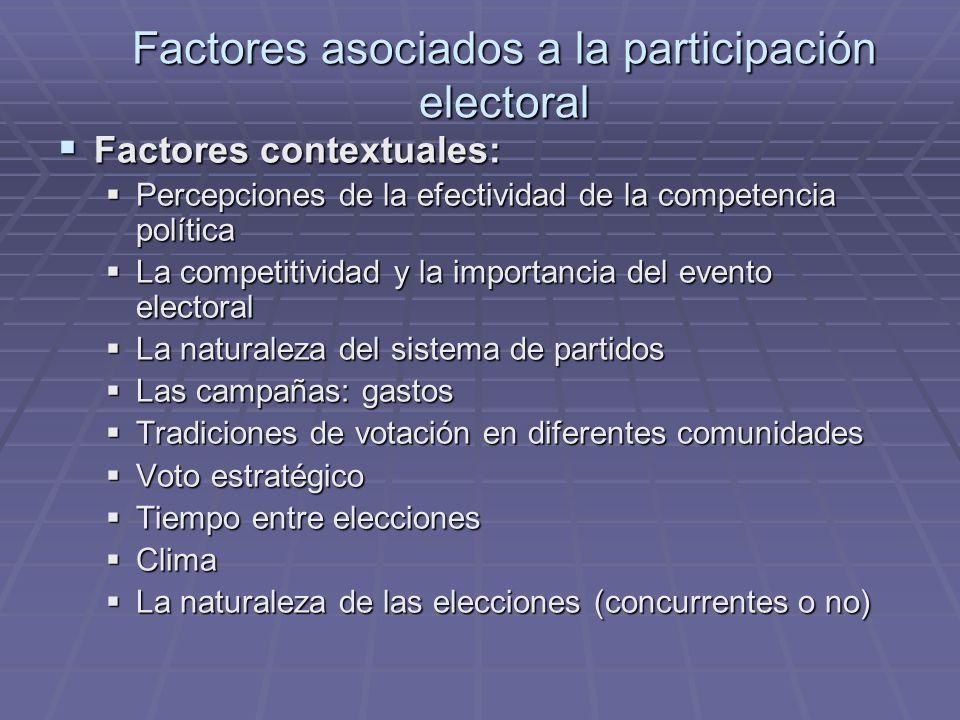 Factores asociados a la participación electoral Factores contextuales: Factores contextuales: Percepciones de la efectividad de la competencia polític