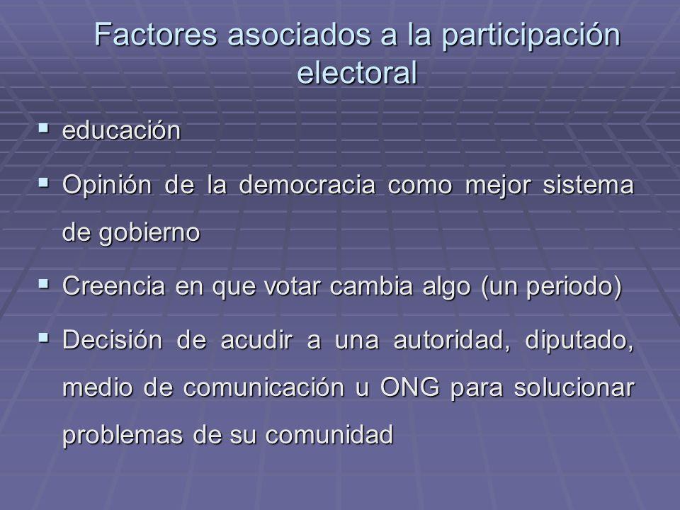 Factores asociados a la participación electoral educación educación Opinión de la democracia como mejor sistema de gobierno Opinión de la democracia c