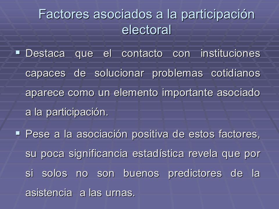 Factores asociados a la participación electoral Destaca que el contacto con instituciones capaces de solucionar problemas cotidianos aparece como un e