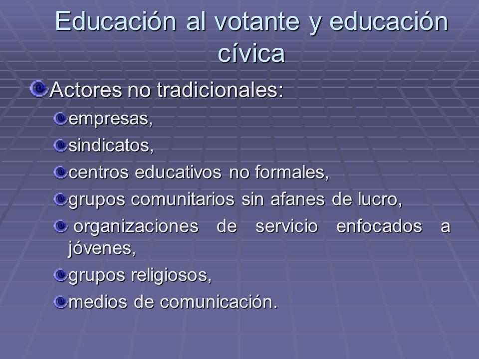 Educación al votante y educación cívica Actores no tradicionales: empresas,sindicatos, centros educativos no formales, grupos comunitarios sin afanes