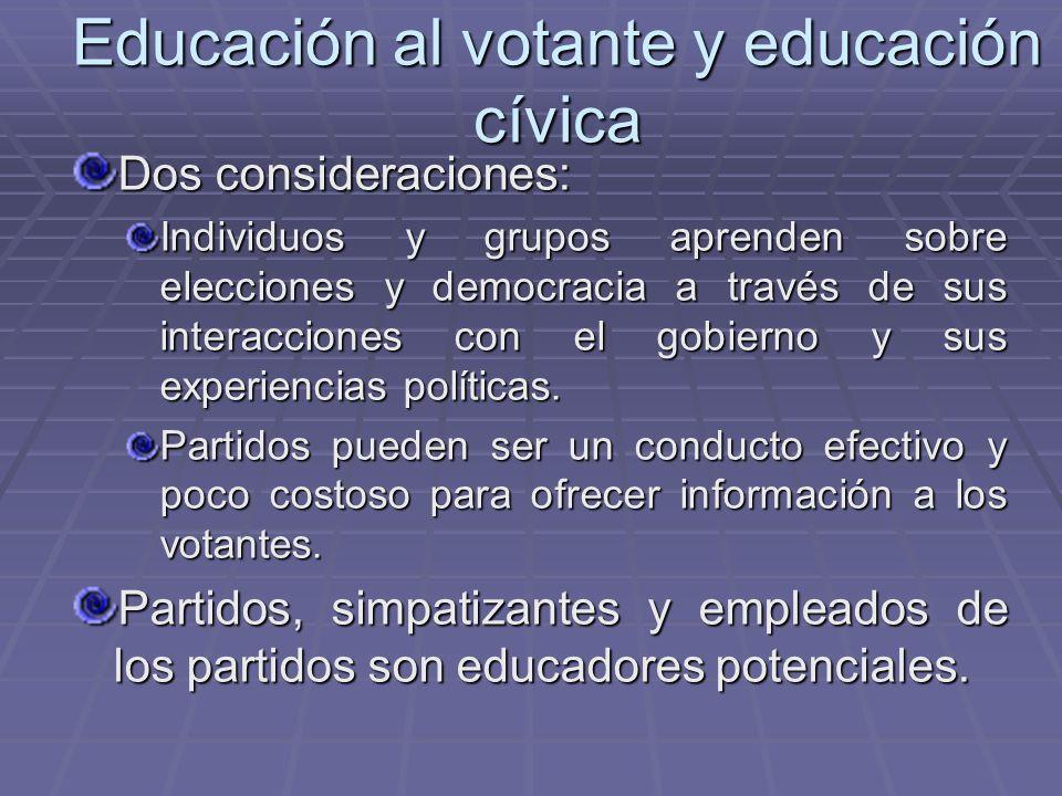 Educación al votante y educación cívica Dos consideraciones: Individuos y grupos aprenden sobre elecciones y democracia a través de sus interacciones