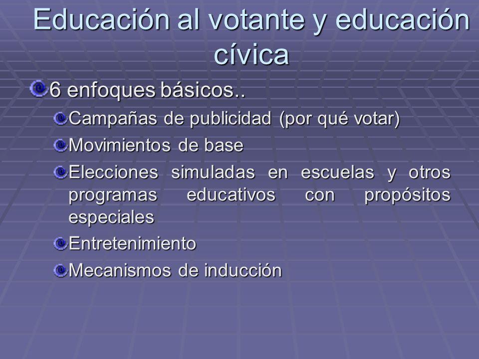 Educación al votante y educación cívica 6 enfoques básicos.. Campañas de publicidad (por qué votar) Movimientos de base Elecciones simuladas en escuel
