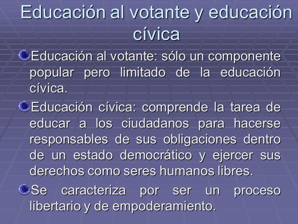 Educación al votante y educación cívica Educación al votante: sólo un componente popular pero limitado de la educación cívica. Educación cívica: compr