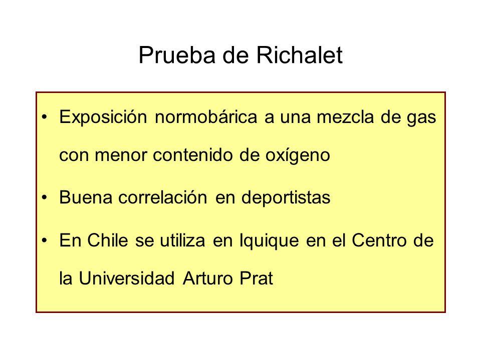 Prueba de Richalet Exposición normobárica a una mezcla de gas con menor contenido de oxígeno Buena correlación en deportistas En Chile se utiliza en I