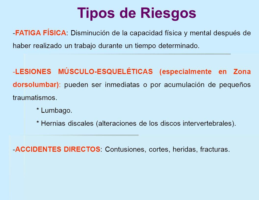 Tipos de Riesgos -FATIGA FÍSICA: Disminución de la capacidad física y mental después de haber realizado un trabajo durante un tiempo determinado. -LES