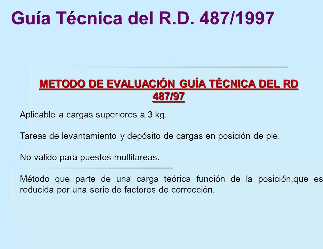 METODO DE EVALUACIÓN GUÍA TÉCNICA DEL RD 487/97 Aplicable a cargas superiores a 3 kg. Tareas de levantamiento y depósito de cargas en posición de pie.