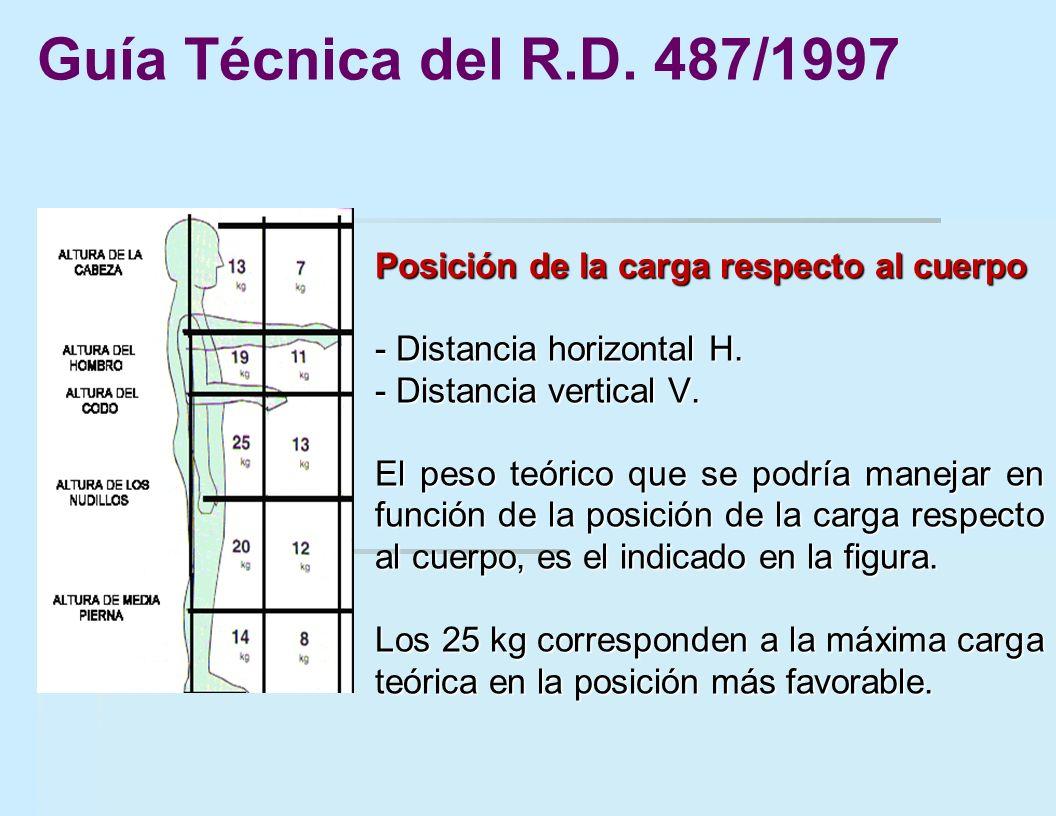 Posición de la carga respecto al cuerpo - Distancia horizontal H. - Distancia vertical V. El peso teórico que se podría manejar en función de la posic