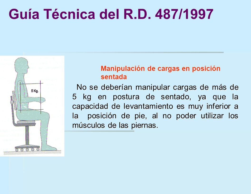 No se deberían manipular cargas de más de 5 kg en postura de sentado, ya que la capacidad de levantamiento es muy inferior a la posición de pie, al no