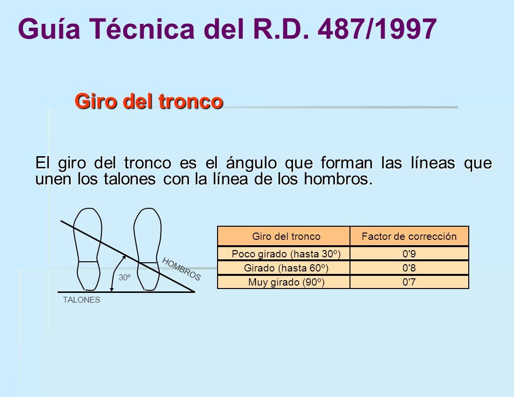 El giro del tronco es el ángulo que forman las líneas que unen los talones con la línea de los hombros. Giro del troncoFactor de corrección Poco girad