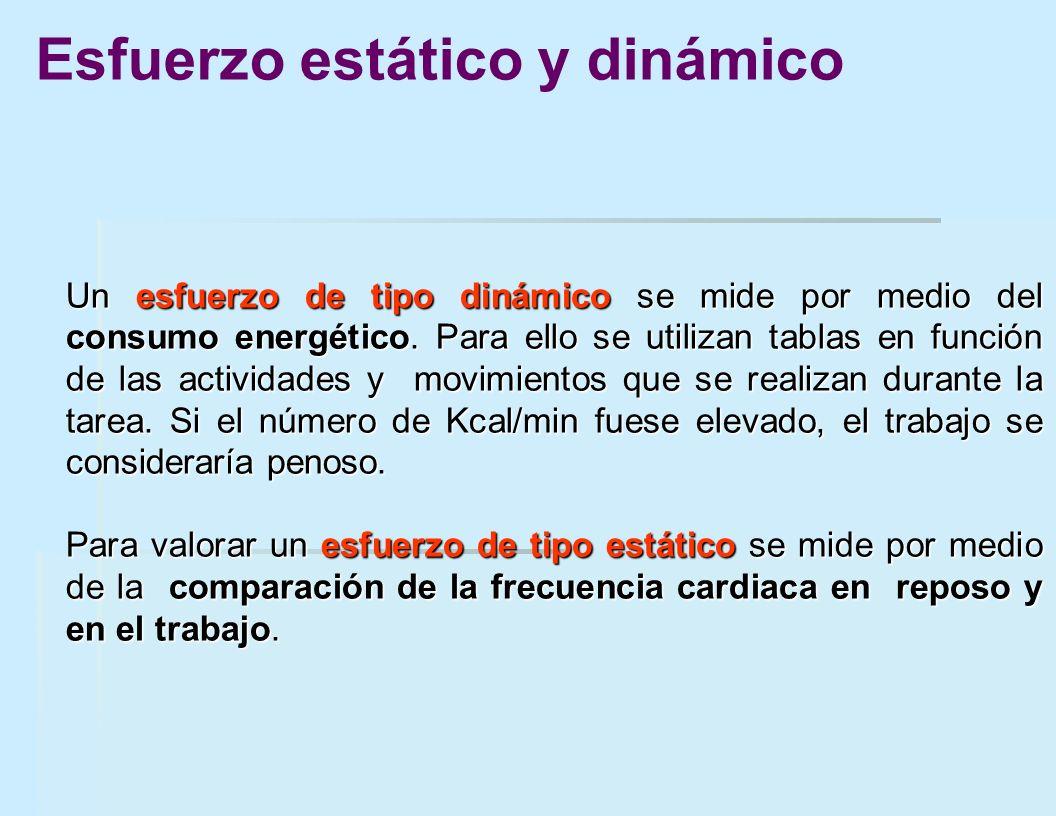 Un esfuerzo de tipo dinámico se mide por medio del consumo energético. Para ello se utilizan tablas en función de las actividades y movimientos que se