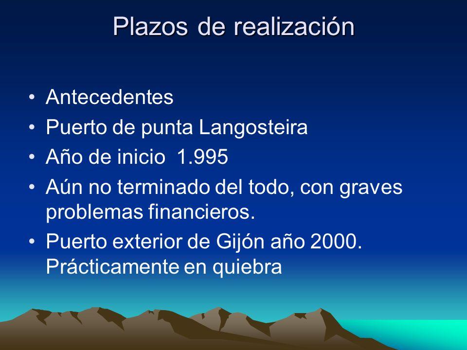 Plazos de realización Antecedentes Puerto de punta Langosteira Año de inicio 1.995 Aún no terminado del todo, con graves problemas financieros. Puerto