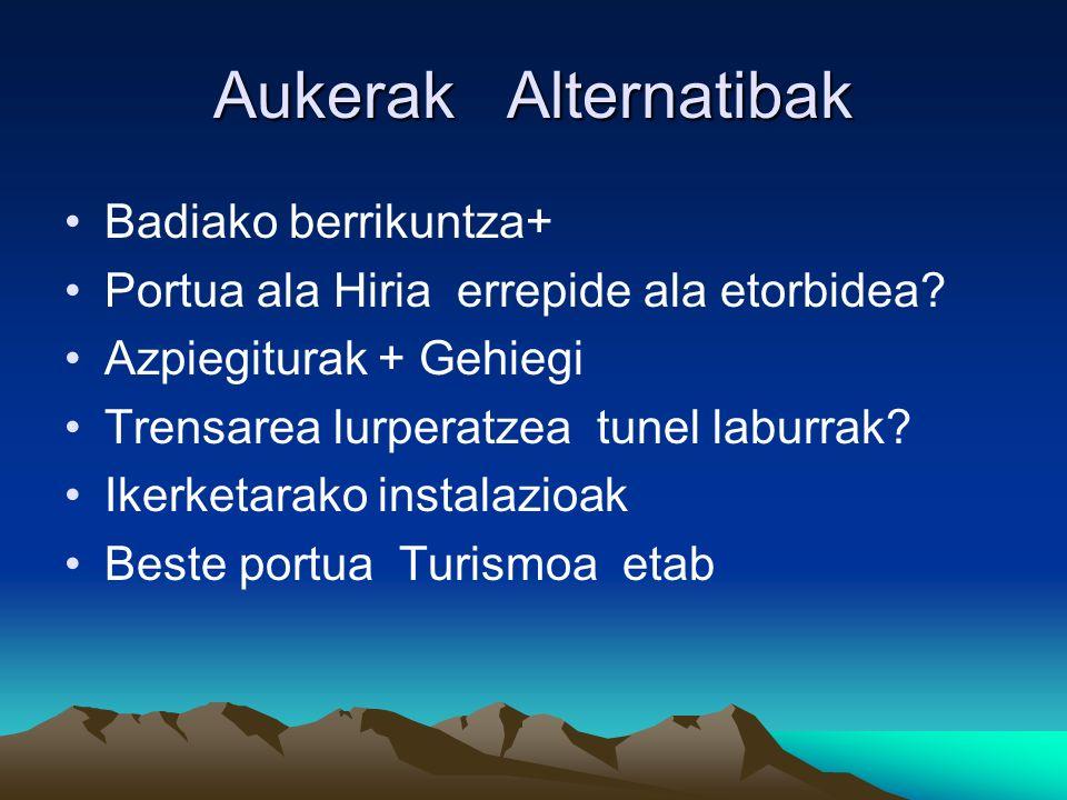 Aukerak Alternatibak Badiako berrikuntza+ Portua ala Hiria errepide ala etorbidea.