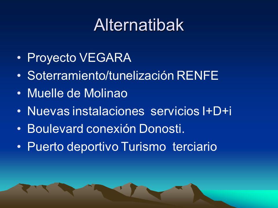 Alternatibak Proyecto VEGARA Soterramiento/tunelización RENFE Muelle de Molinao Nuevas instalaciones servicios I+D+i Boulevard conexión Donosti. Puert