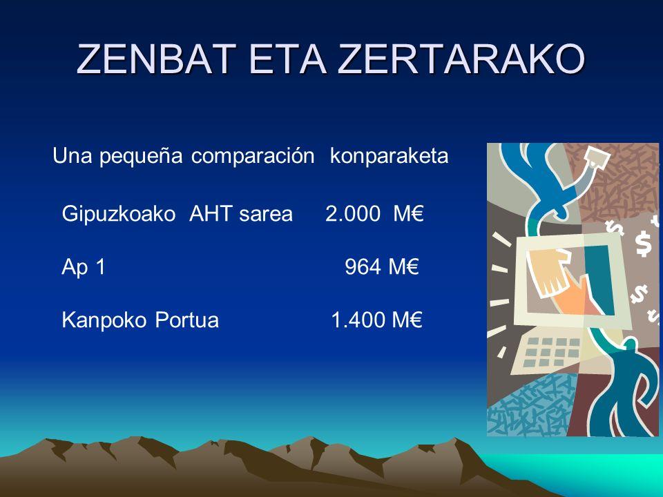 ZENBAT ETA ZERTARAKO Una pequeña comparación konparaketa Gipuzkoako AHT sarea 2.000 M Ap 1 964 M Kanpoko Portua 1.400 M