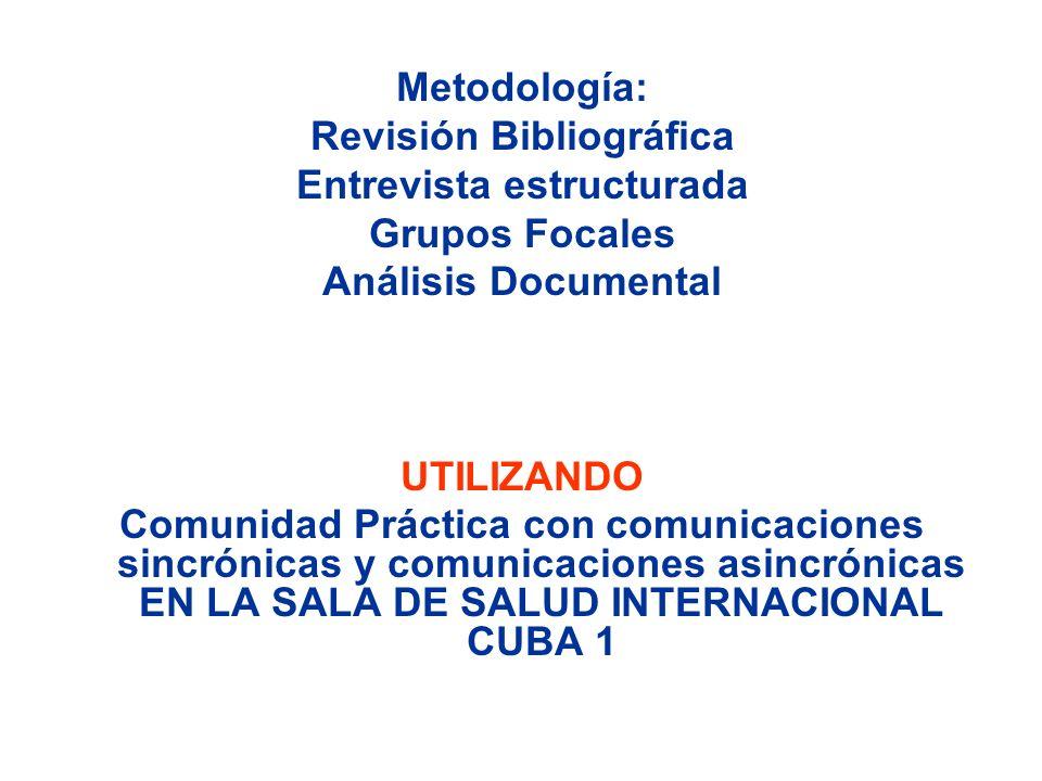 Metodología: Revisión Bibliográfica Entrevista estructurada Grupos Focales Análisis Documental UTILIZANDO Comunidad Práctica con comunicaciones sincrónicas y comunicaciones asincrónicas EN LA SALA DE SALUD INTERNACIONAL CUBA 1