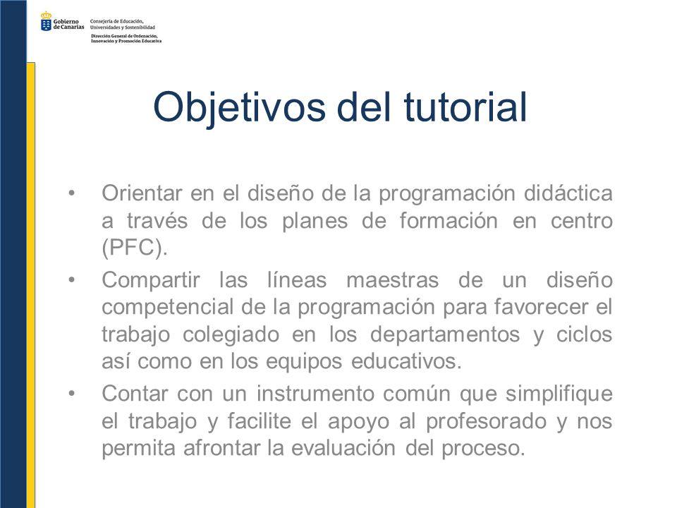 Valoración de la programación Este apartado se cumplimenta una vez implementada la SA en el aula.